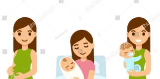 Doğum Sonrası Yarım Çalışma Ödeneği